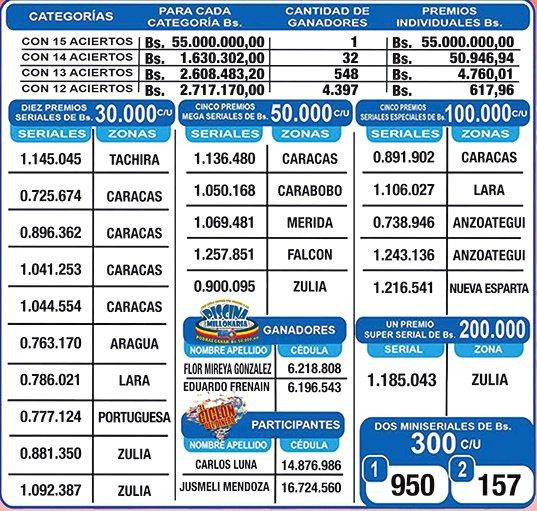 resultados kino tachira 17 12 06: